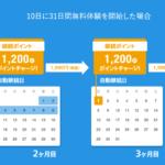 相棒17(8話)川村里美役の女優は誰?佐津川愛美の過去作品の映画を無料で視聴する方法も紹介します!